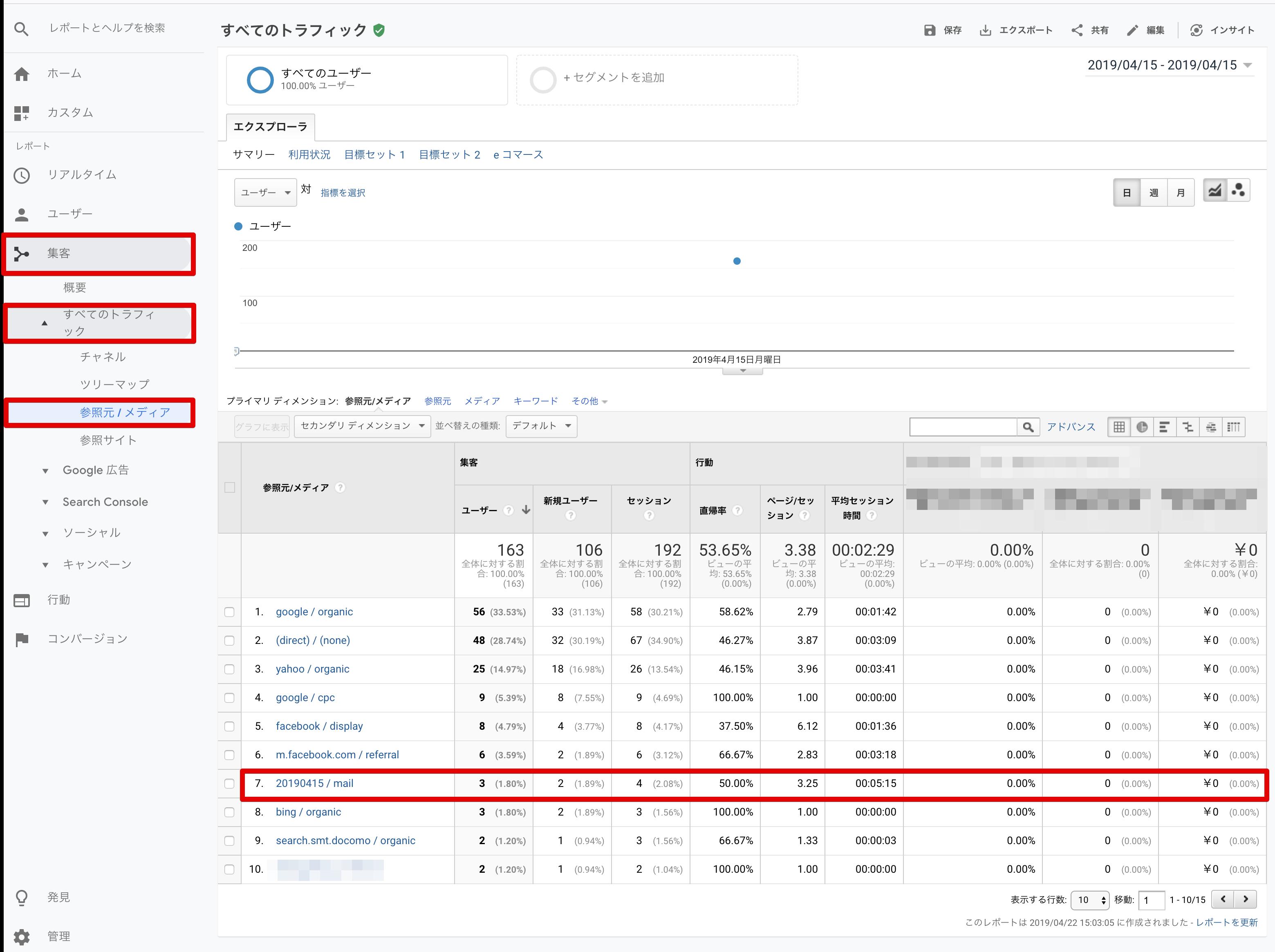 ダミーパラメータが設定できたか確認する際のGoogleアナリティクスの管理画面