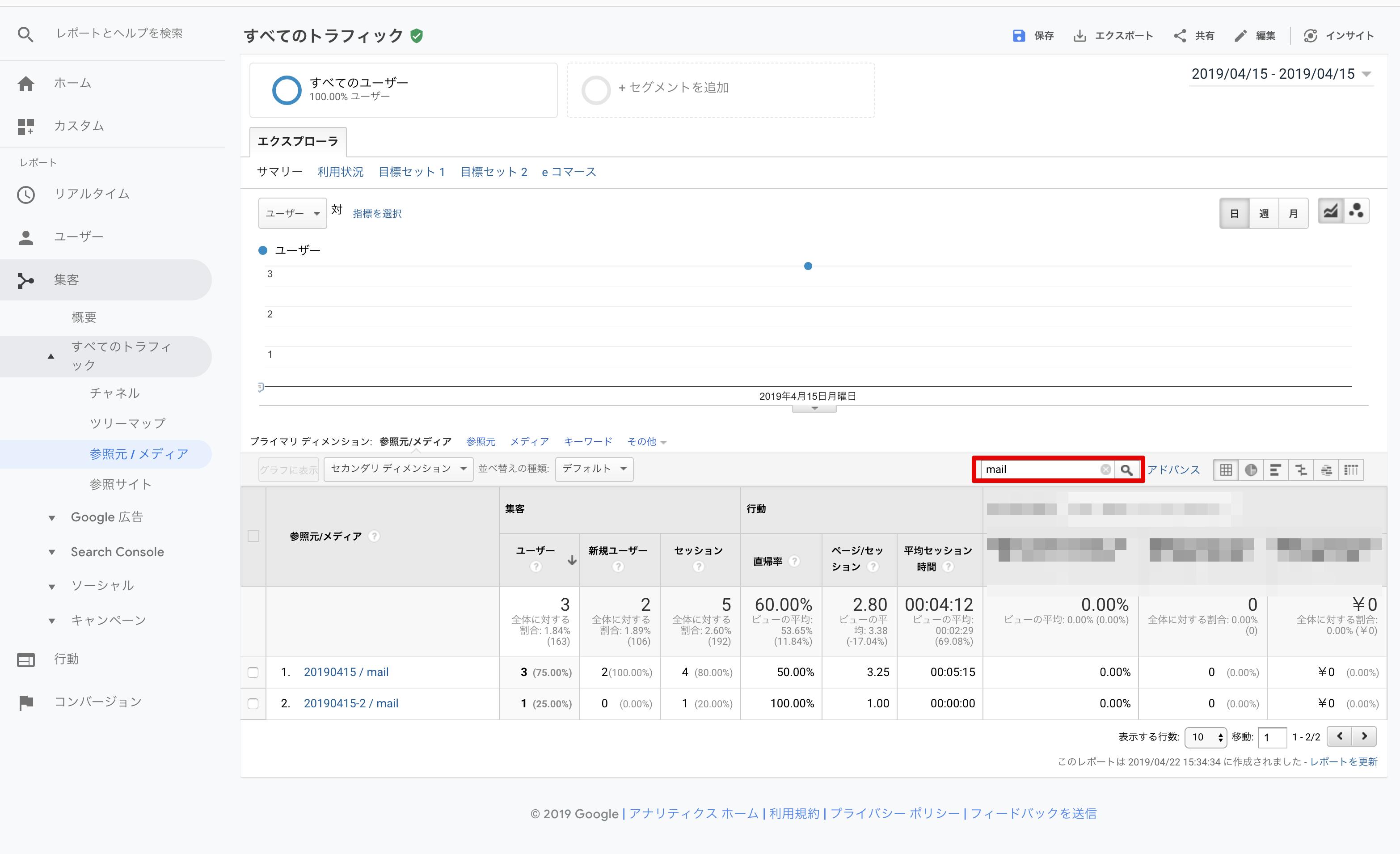 メルマガの数値に絞ってどのメルマガが効果が高いかを確認する際のGoogleアナリティクスの管理画面